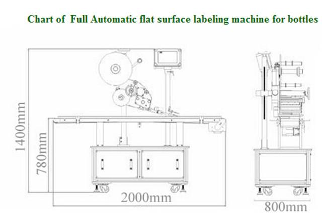 Masini automate de etichetare a suprafețelor plane pentru cutii de cutii Diagramă