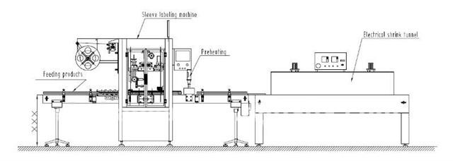 mașină de etichetare cu manșon cu tunel de contracție